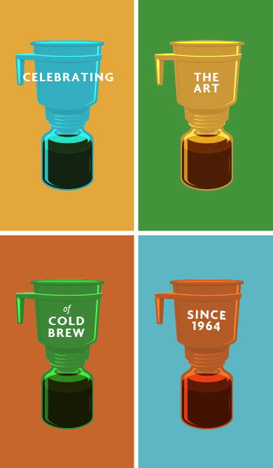 Toddy Cold Brew System -- Celebrating the Art of Cold Brew Since 1964