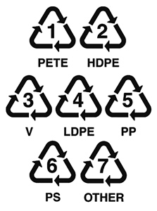 Recycling Plastic Codes